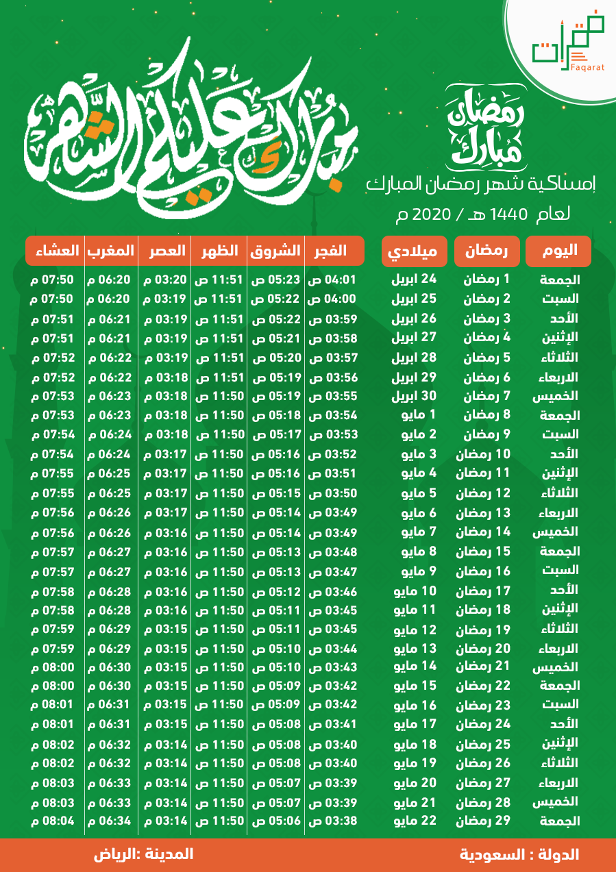 أسعار ياميش شهر رمضان وإمساكية رمضان 1441 2020 دليل الوافد